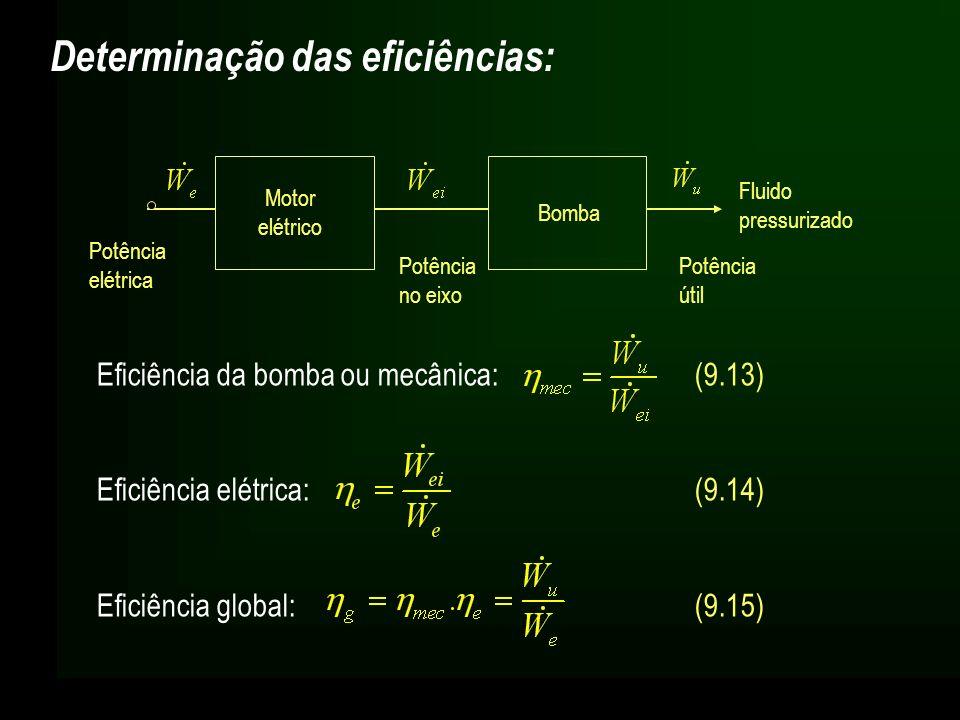 Determinação das eficiências: