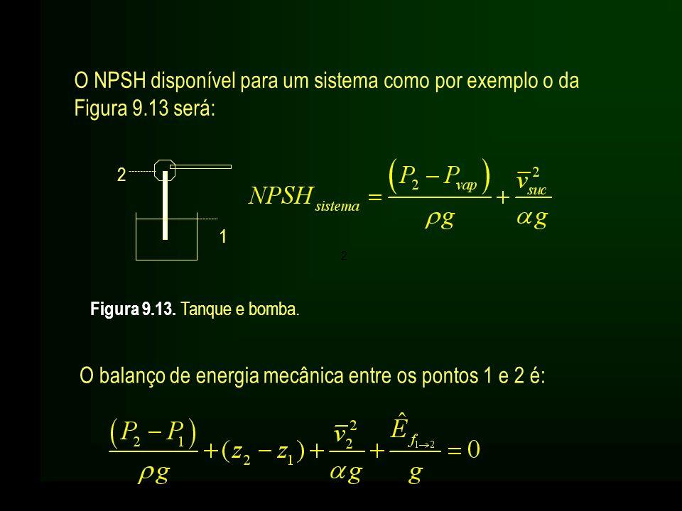 O balanço de energia mecânica entre os pontos 1 e 2 é: