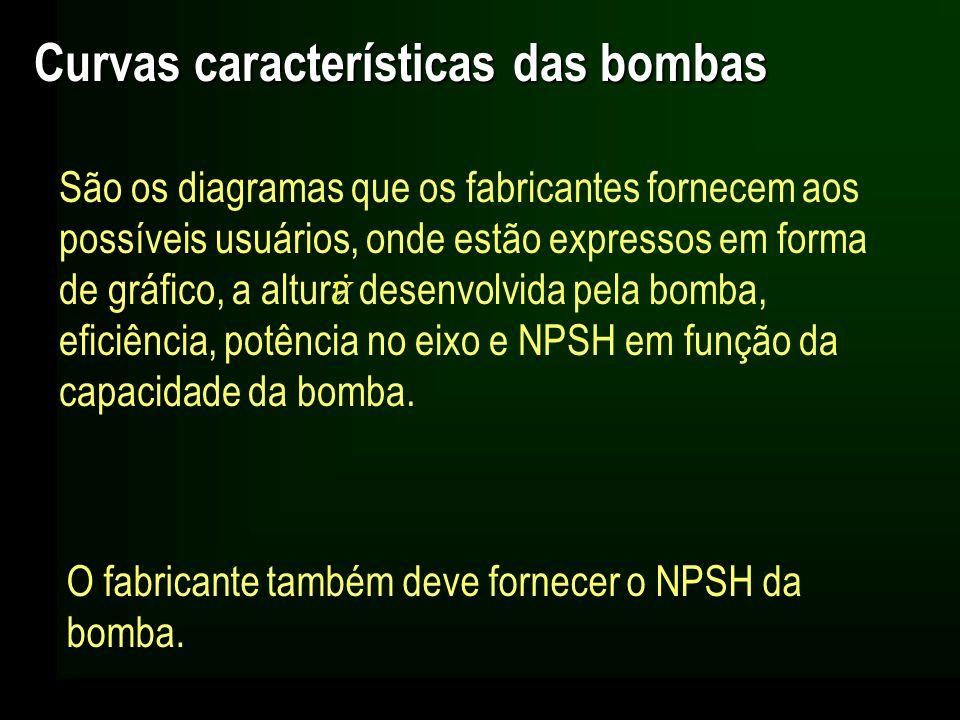 Curvas características das bombas