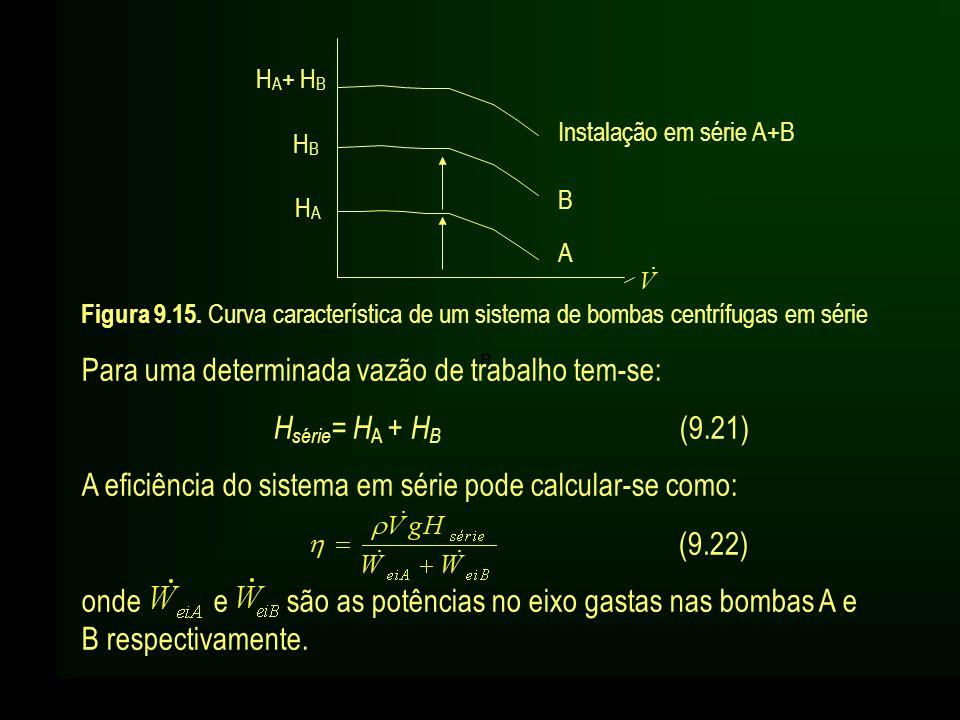 Para uma determinada vazão de trabalho tem-se: Hsérie= HA + HB (9.21)