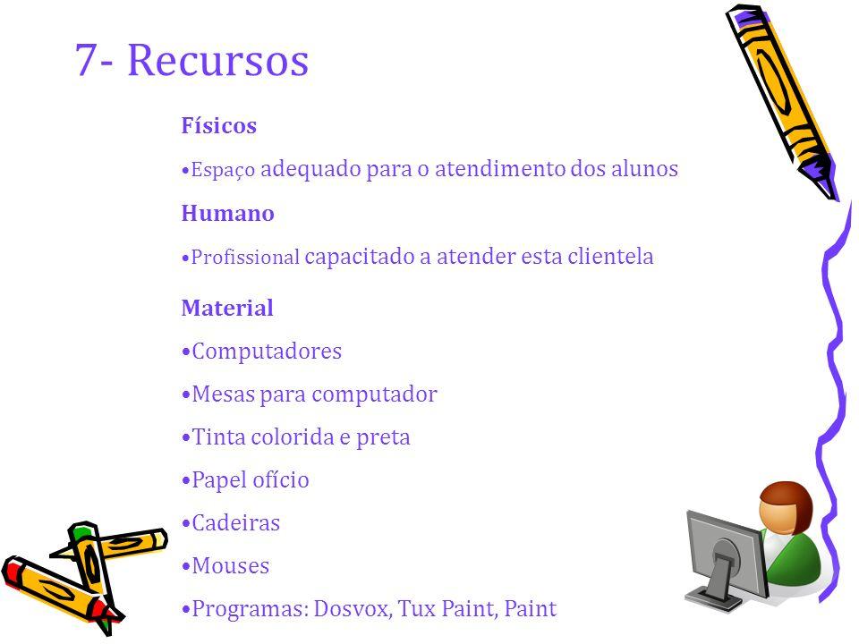 7- Recursos Físicos Humano Material Computadores Mesas para computador