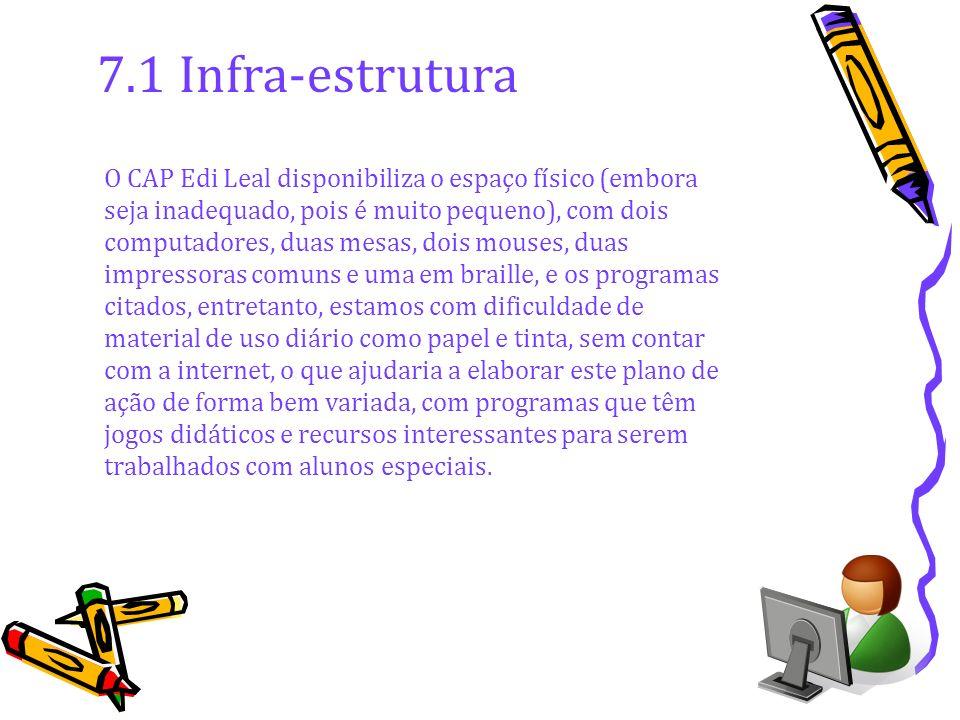 7.1 Infra-estrutura