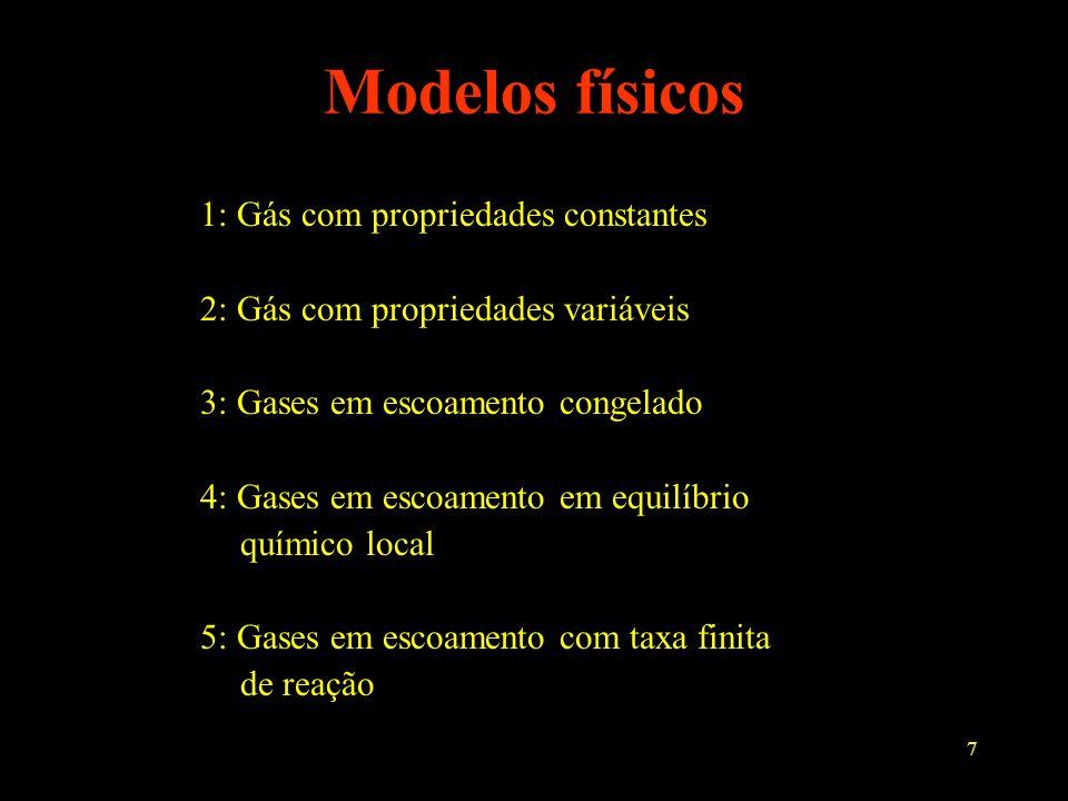 Modelos físicos 1: Gás com propriedades constantes
