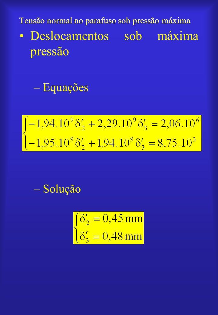 Tensão normal no parafuso sob pressão máxima