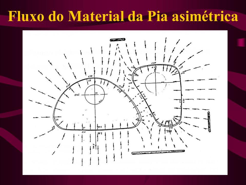 Fluxo do Material da Pia asimétrica