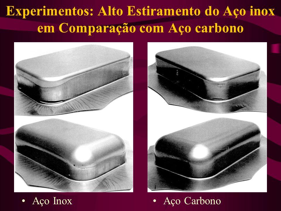 Experimentos: Alto Estiramento do Aço inox em Comparação com Aço carbono