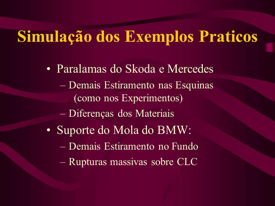 Simulação dos Exemplos Praticos