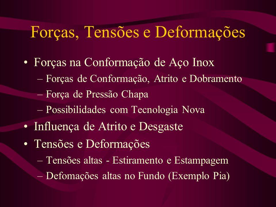 Forças, Tensões e Deformações