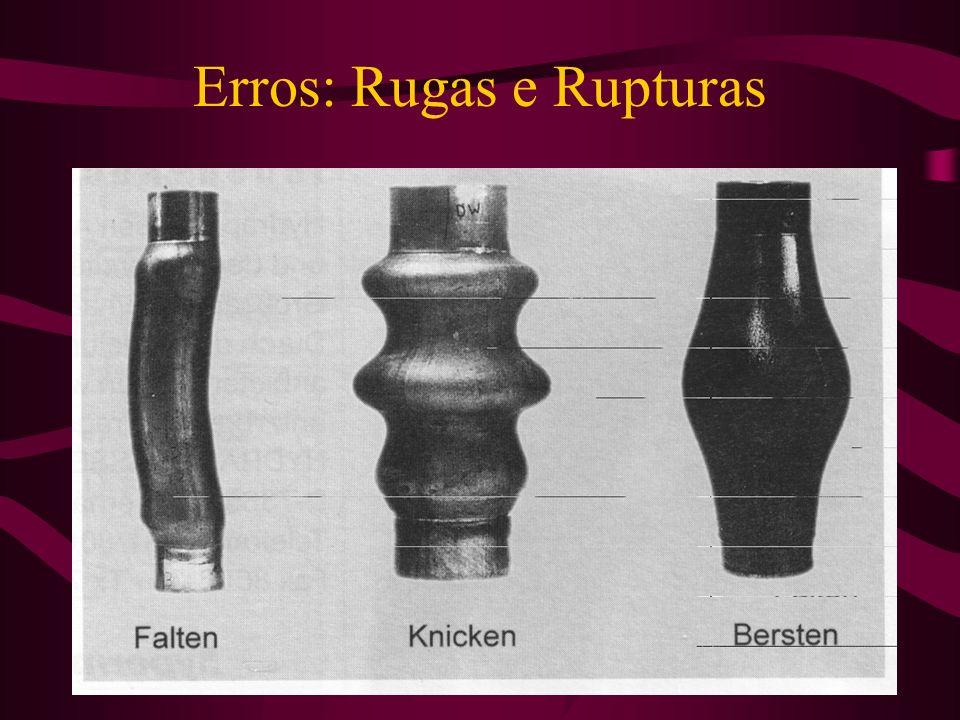 Erros: Rugas e Rupturas