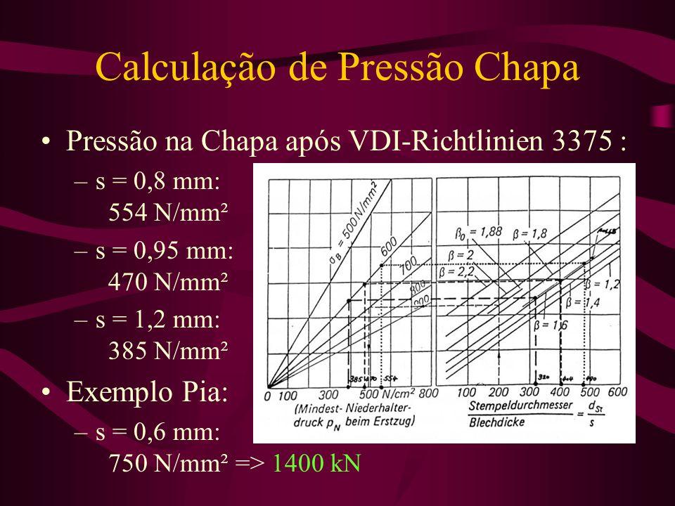 Calculação de Pressão Chapa
