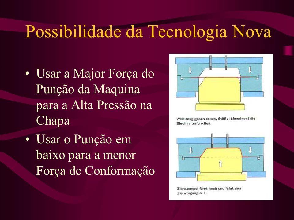 Possibilidade da Tecnologia Nova