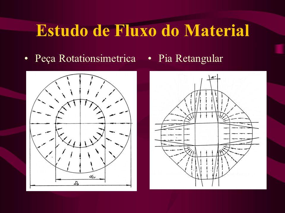 Estudo de Fluxo do Material