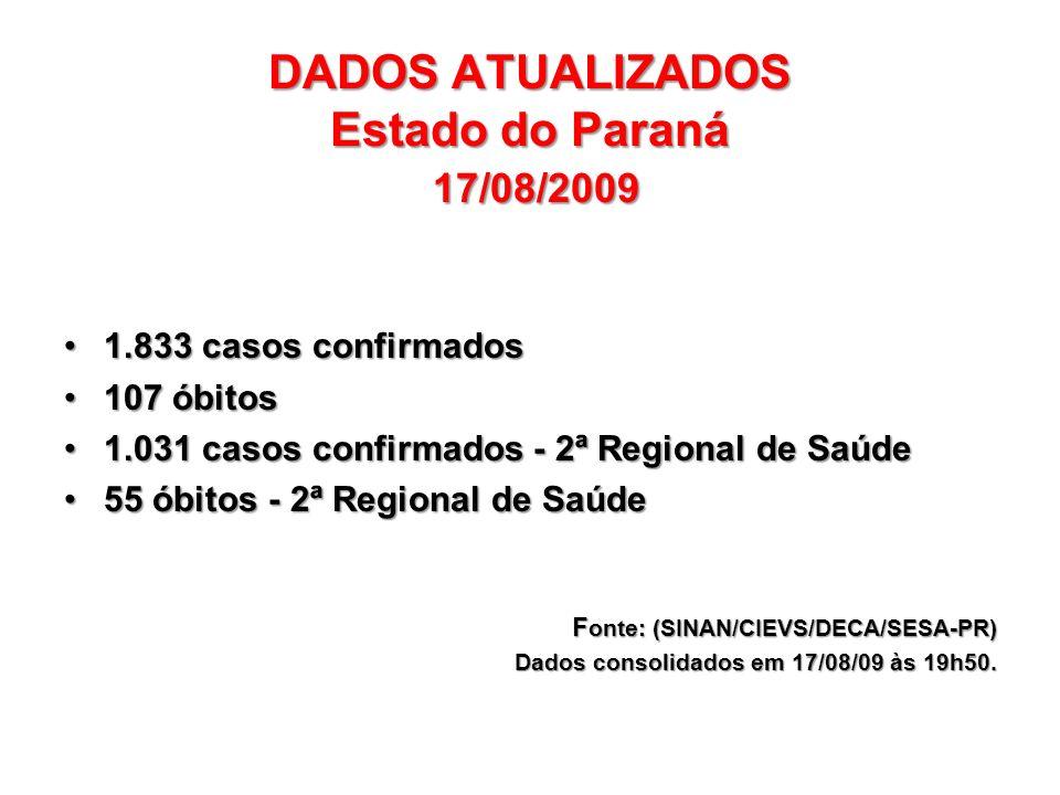 DADOS ATUALIZADOS Estado do Paraná 17/08/2009