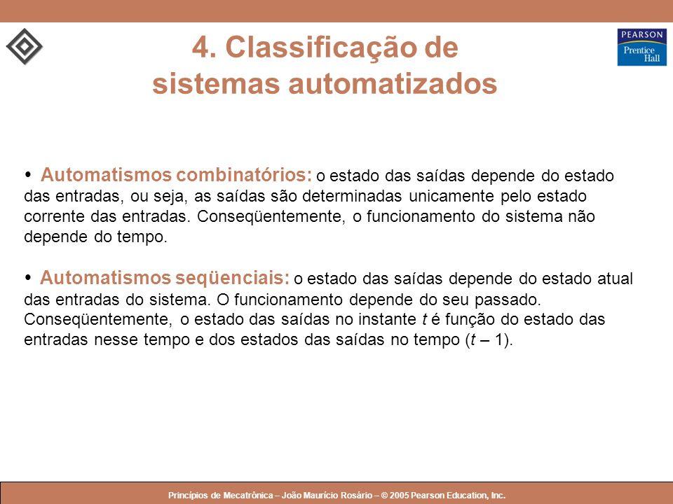 4. Classificação de sistemas automatizados