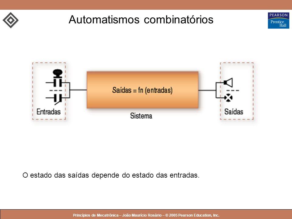 Automatismos combinatórios