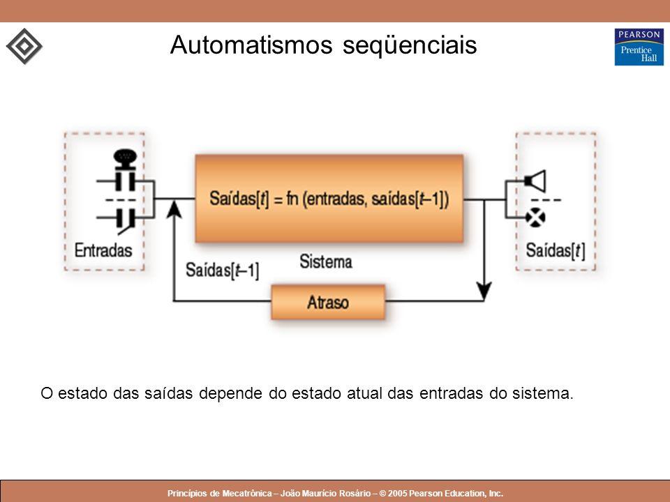 Automatismos seqüenciais