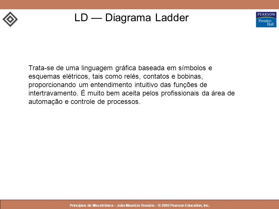 LD — Diagrama Ladder