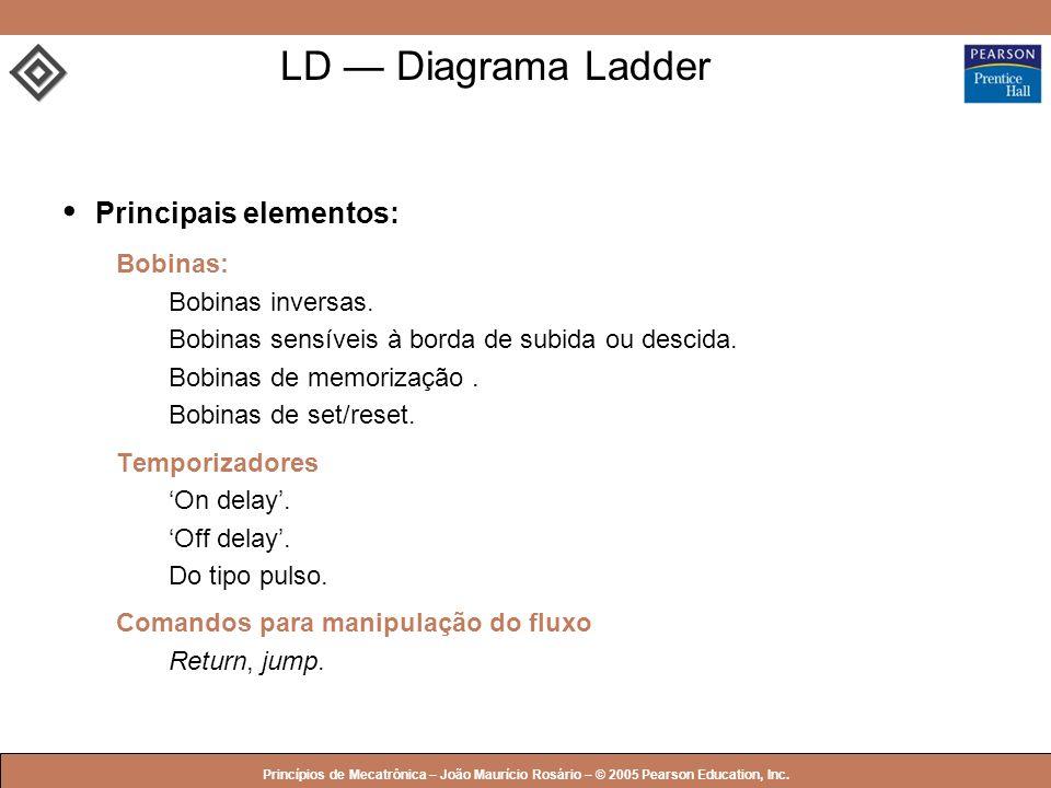 LD — Diagrama Ladder • Principais elementos: Bobinas: