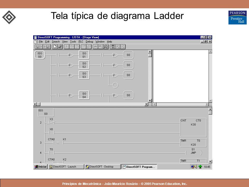 Tela típica de diagrama Ladder