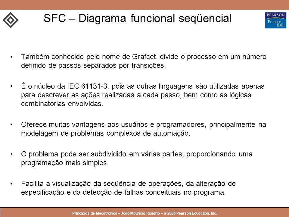 SFC – Diagrama funcional seqüencial