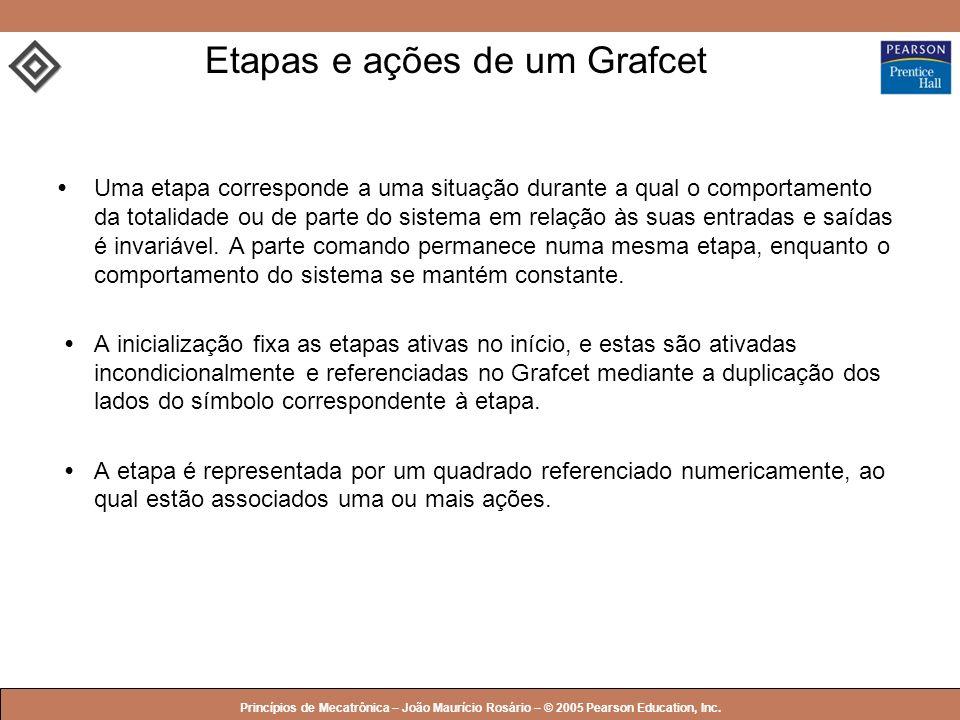 Etapas e ações de um Grafcet