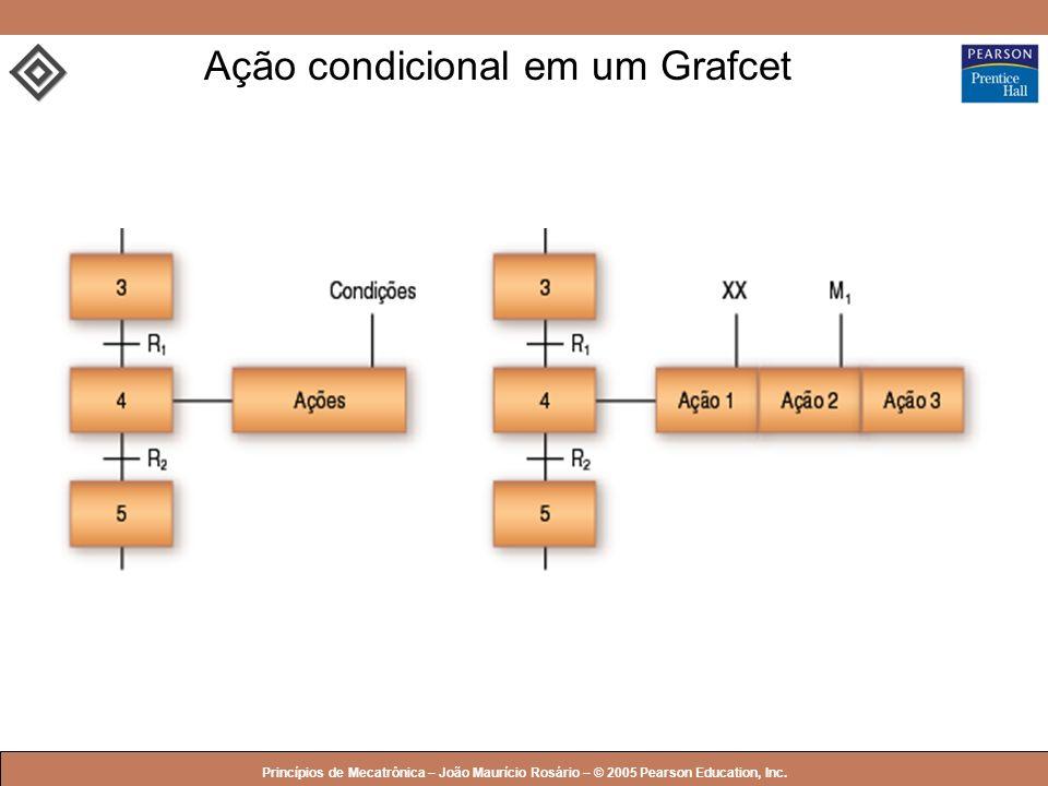 Ação condicional em um Grafcet