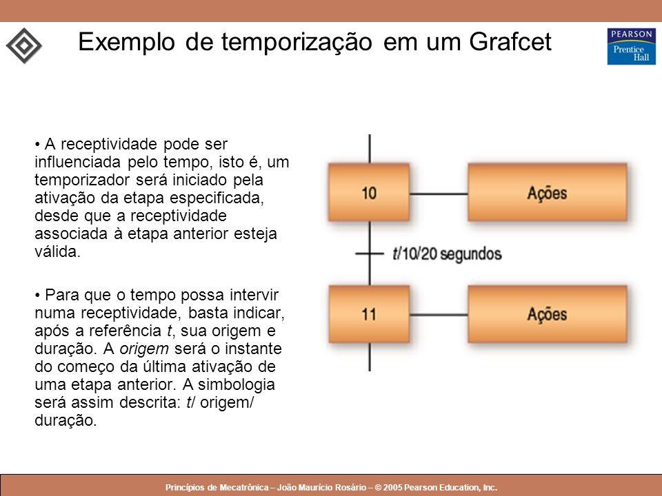 Exemplo de temporização em um Grafcet