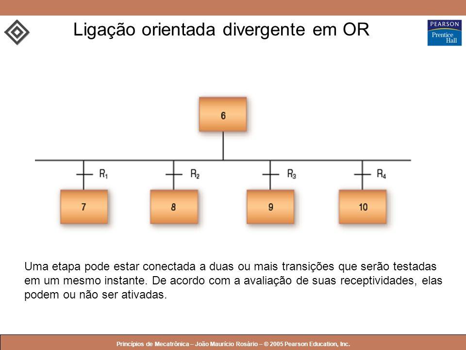 Ligação orientada divergente em OR