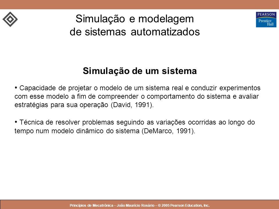 Simulação de um sistema