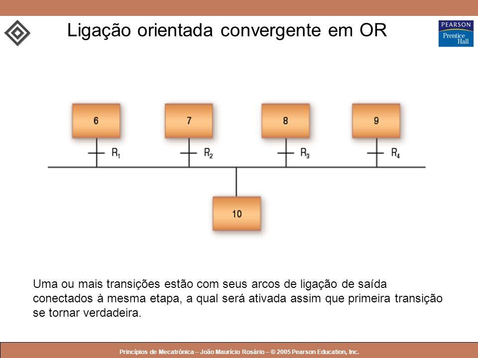 Ligação orientada convergente em OR