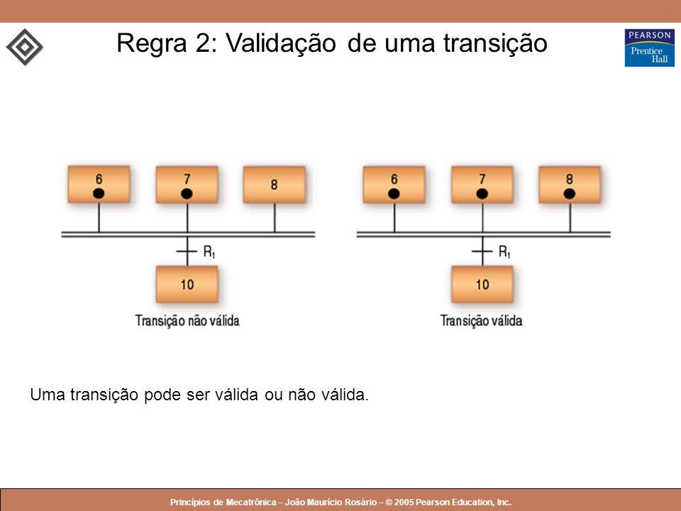 Regra 2: Validação de uma transição