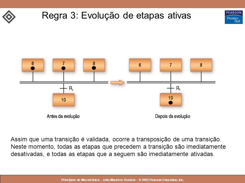 Regra 3: Evolução de etapas ativas