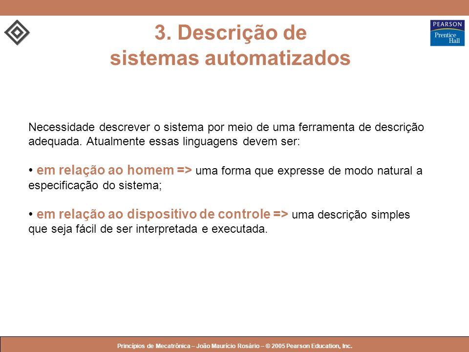 3. Descrição de sistemas automatizados