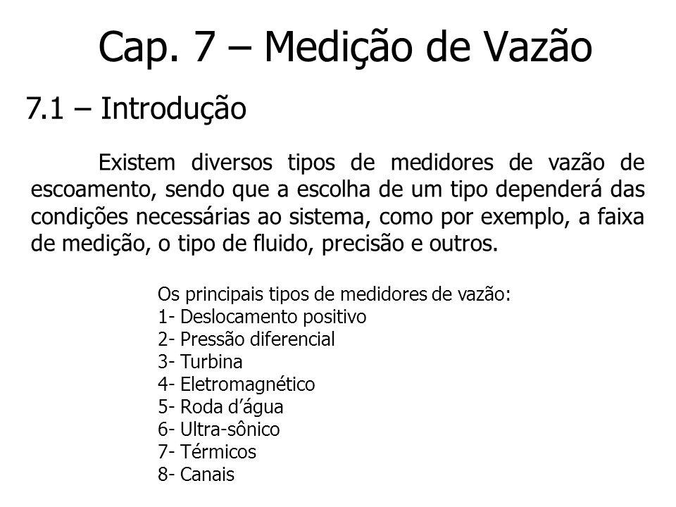 Cap. 7 – Medição de Vazão 7.1 – Introdução