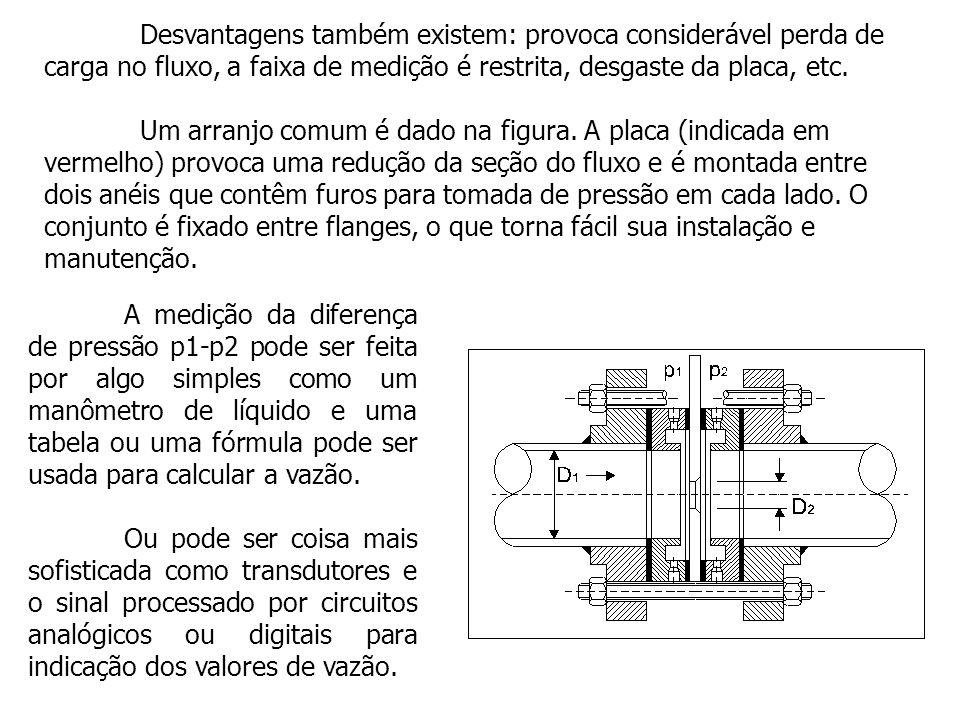 Desvantagens também existem: provoca considerável perda de carga no fluxo, a faixa de medição é restrita, desgaste da placa, etc.