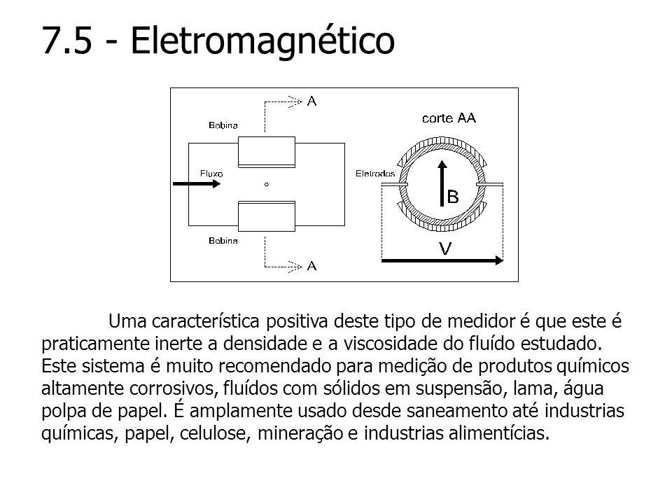 7.5 - Eletromagnético