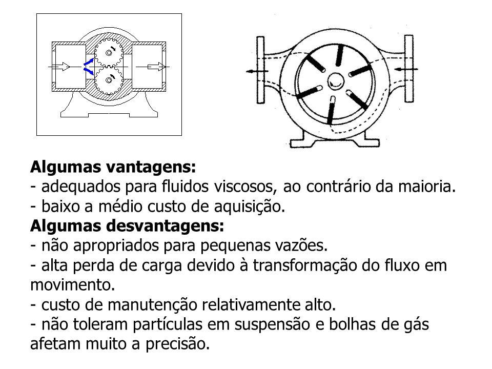 Algumas vantagens: - adequados para fluidos viscosos, ao contrário da maioria.