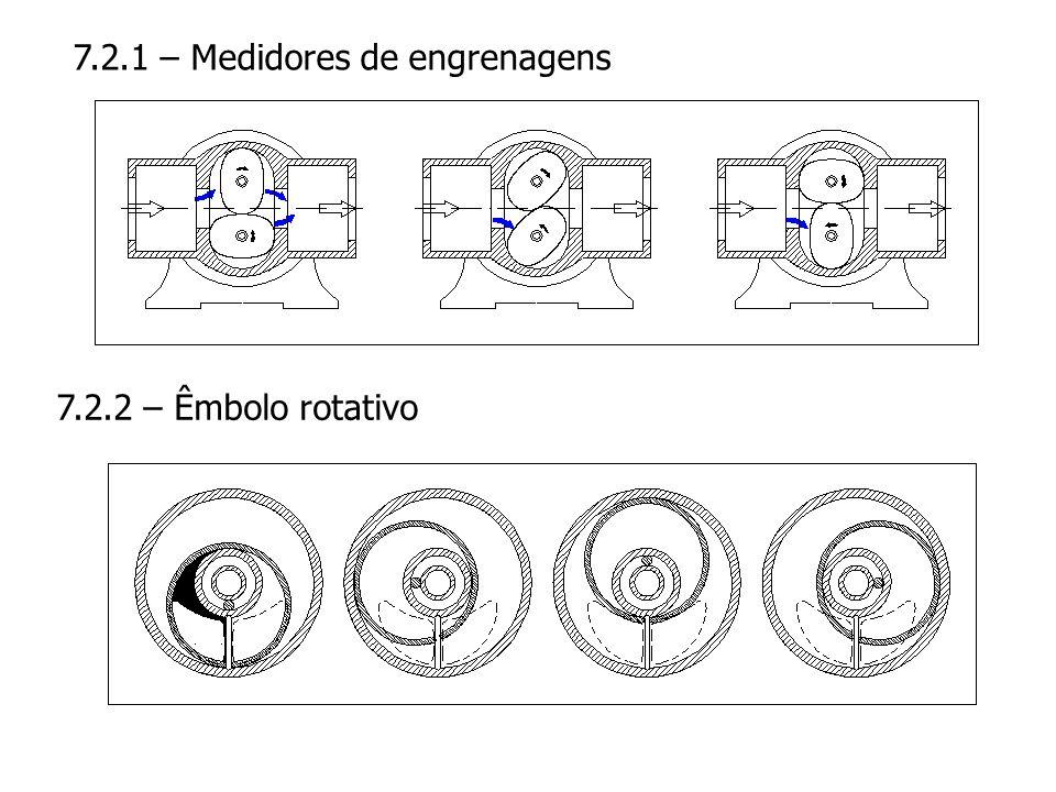 7.2.1 – Medidores de engrenagens