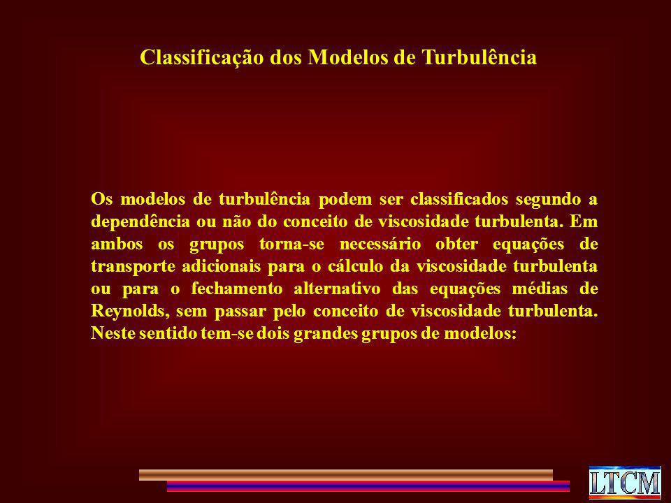 Classificação dos Modelos de Turbulência