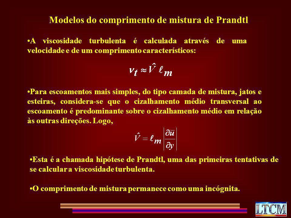 Modelos do comprimento de mistura de Prandtl