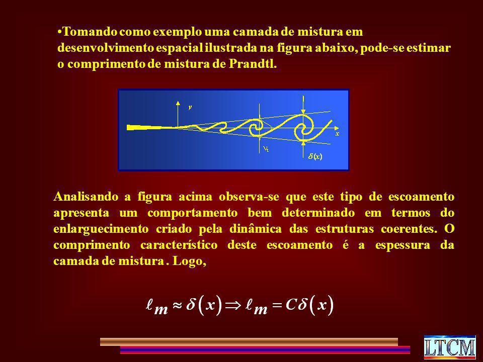 Tomando como exemplo uma camada de mistura em desenvolvimento espacial ilustrada na figura abaixo, pode-se estimar o comprimento de mistura de Prandtl.
