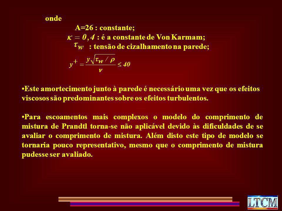onde A=26 : constante; : é a constante de Von Karmam; : tensão de cizalhamento na parede;
