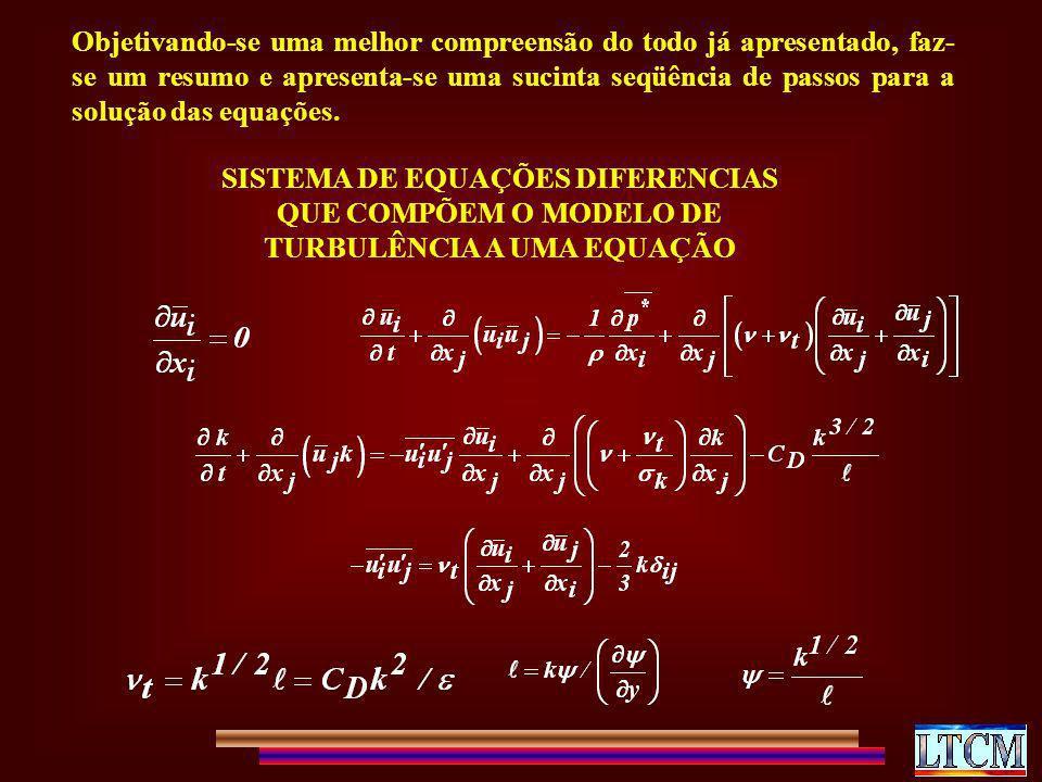 Objetivando-se uma melhor compreensão do todo já apresentado, faz-se um resumo e apresenta-se uma sucinta seqüência de passos para a solução das equações.