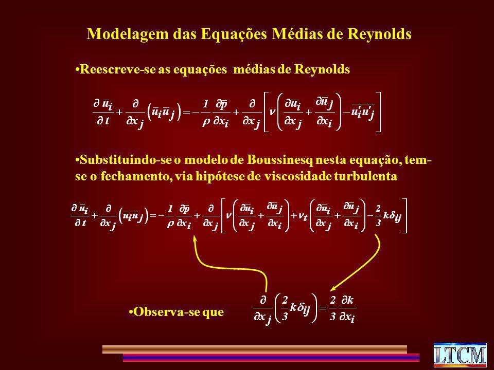 Modelagem das Equações Médias de Reynolds
