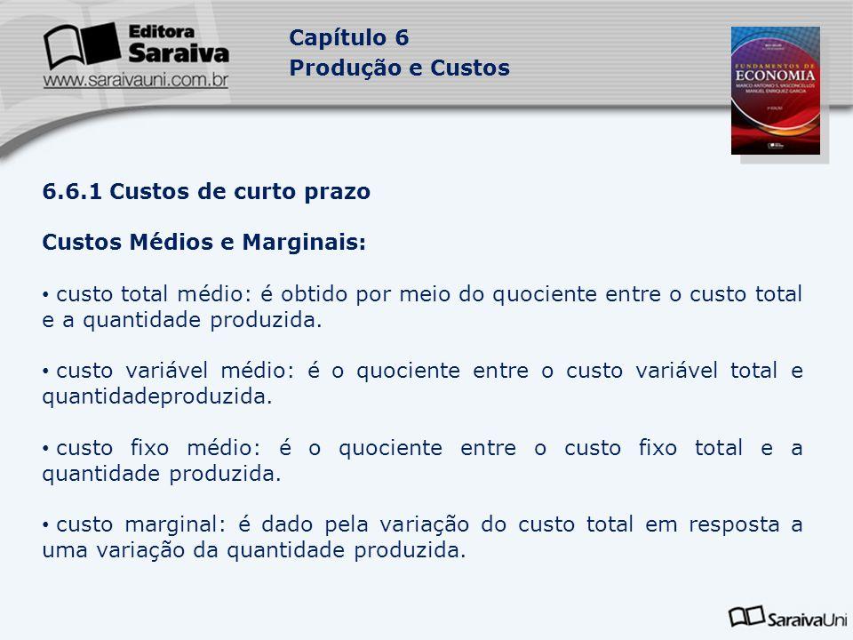 Custos Médios e Marginais: