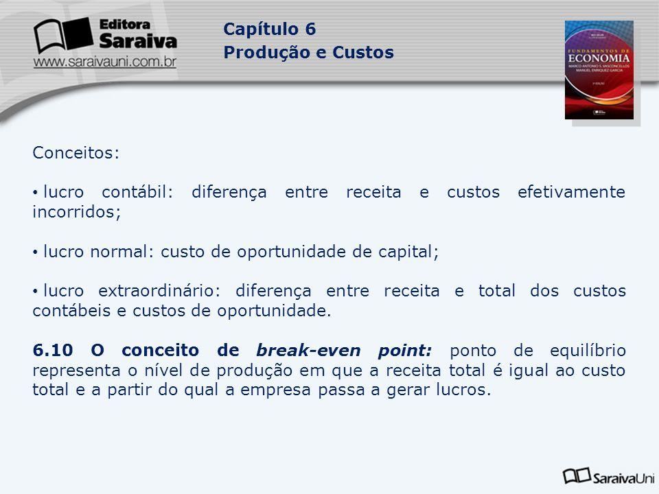 lucro normal: custo de oportunidade de capital;