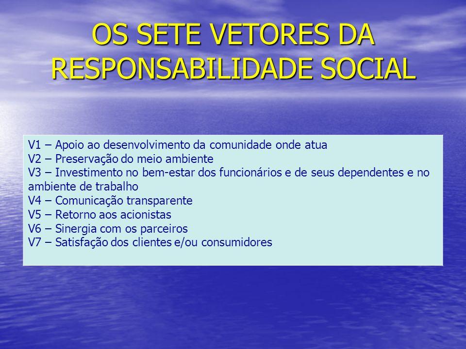 OS SETE VETORES DA RESPONSABILIDADE SOCIAL