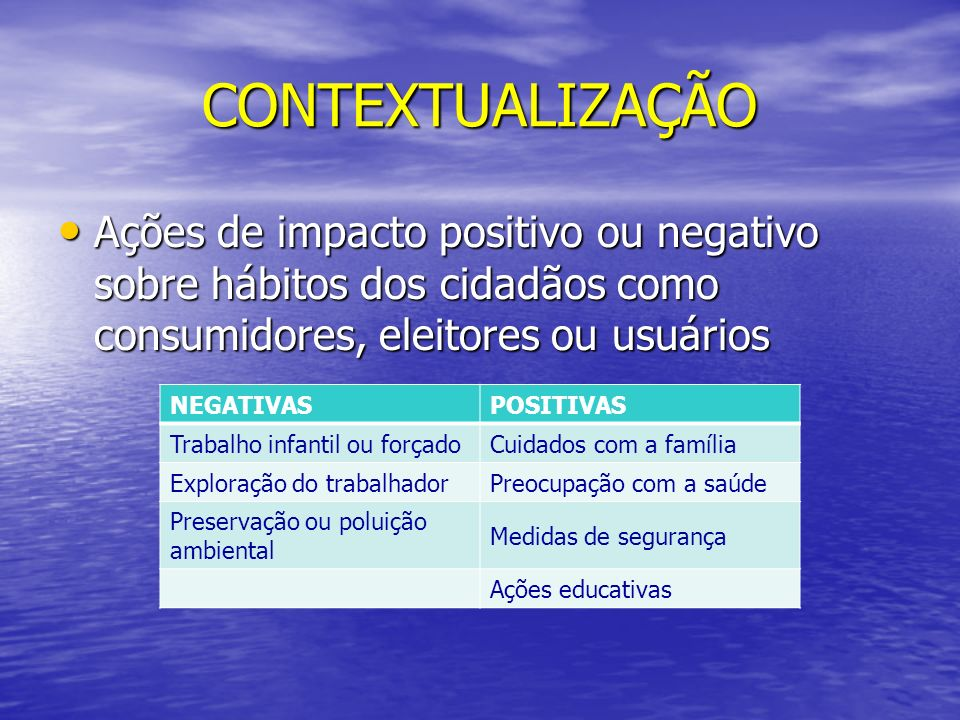 CONTEXTUALIZAÇÃO Ações de impacto positivo ou negativo sobre hábitos dos cidadãos como consumidores, eleitores ou usuários.