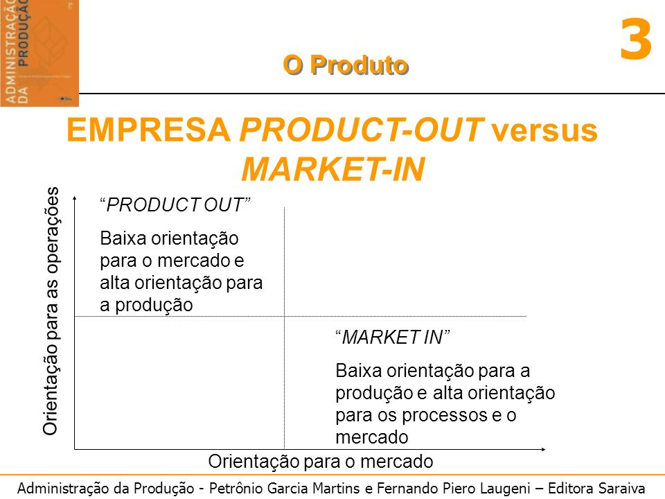 EMPRESA PRODUCT-OUT versus MARKET-IN