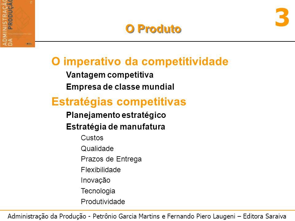 O imperativo da competitividade
